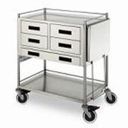 Resuscitation 5 drawers trolley